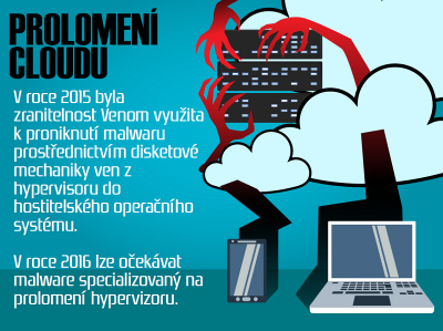 Prolomen� cloudu