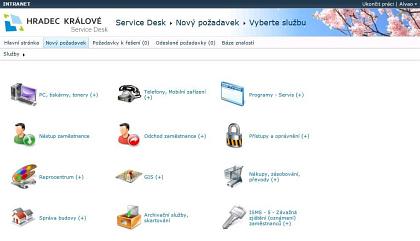 Obr. 1: Ukázka katalogu služeb prozadávání požadavků zaměstnanců naintranetovém portálu