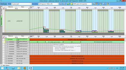 Obr. 1: Ukázka projektů vplánovací tabuli ERP systému