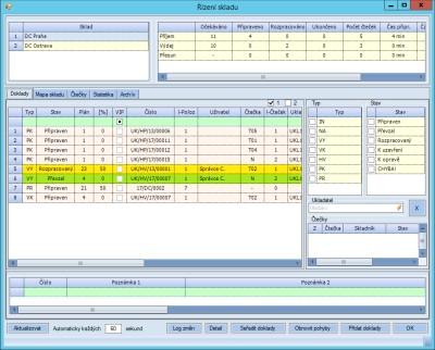 Obr. 2: Ukázka z WMS: Modul řízení skladu; zobrazuje stav zpracování jednotlivých úkolů a v horní části odhady dob zpracování.