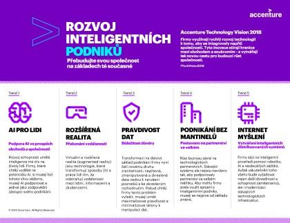 Rozvoj inteligentních podniků #TechVision2018