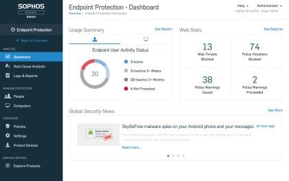 Sophos Intercept X - Endpoint Dashboard