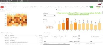 Obr. 3: Analýza časového aspektu; vlevo heatmapa zobrazující počet účtovaných dokladů po dnech a hodinách