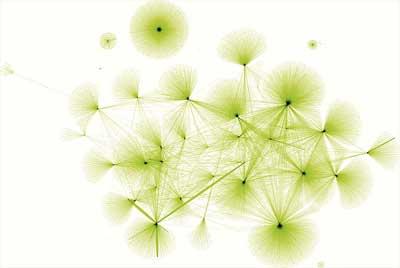 Obr. 1: Síťový graf znázorňující vztahy jednotlivých článků dodavatelského řetězce