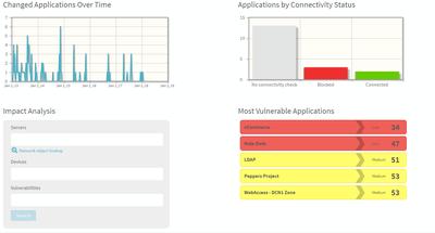 Obrázek 8: Ukázka reportu o spravovaných aplikacích.
