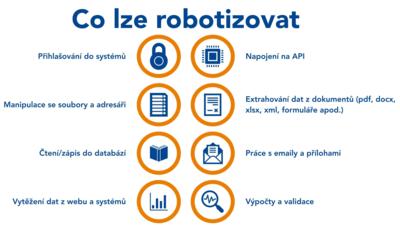 Co lze robotizovat
