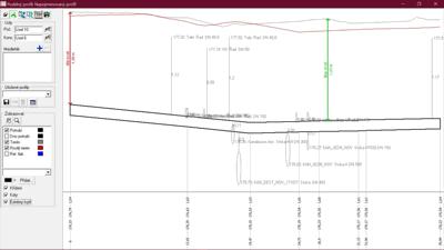 Obr. 7 Práce s podélným profilem probíhá ve speciálním náhledu. Na obrázku vidíme stávající terén (šedě, jsou k němu vztaženy kóty krytí) a nový terén (červeně). Současně vidíme minimální (zeleně) a maximální (červeně) krytí potrubí, vztaženo k původnímu terénu. Dále vidíme všechna potrubí, která toto potrubí křižuje. Ta, která jsou v kolizi, jsou stávající potrubí, která budou vést v budoucnosti jinde – vidíme zejména potrubí kanalizačních přípojek.