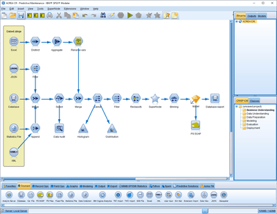 Obr. 1: Zjednodušená ukázka analytického postupu načítající data z různých zdrojů, provádějící základní manipulace a transformace dat, predikci a zápis do databáze. Proces může rovněž končit zasláním SOAP zprávy webové službě, kterou budou podmíněny další procesy.