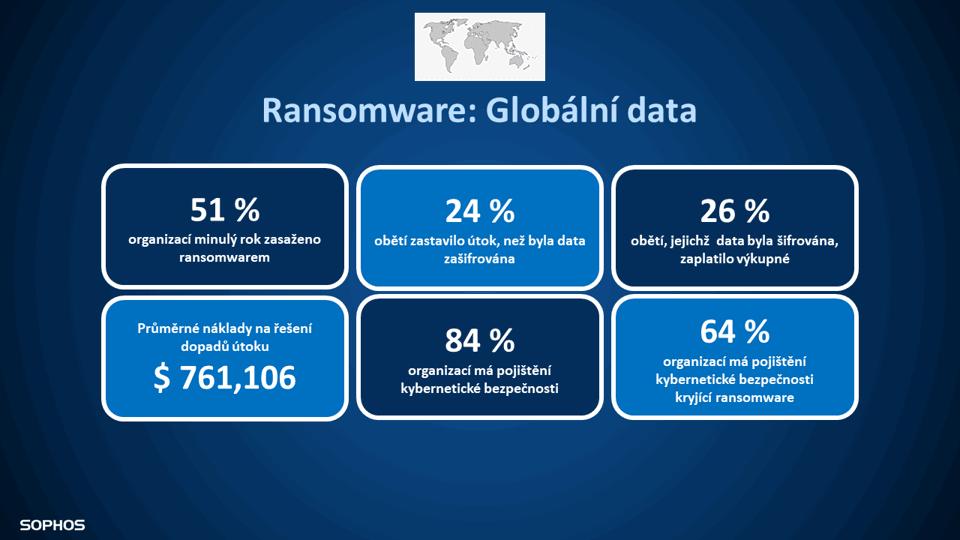Ransomware: Globální data