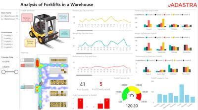 Obr 1: Analýza pohybu a efektivity vysokozdvižných vozíků ve skladu – ukázka dashboardu