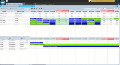 Obrázek znázorňuje nástroj na operativní plánování zdrojů.