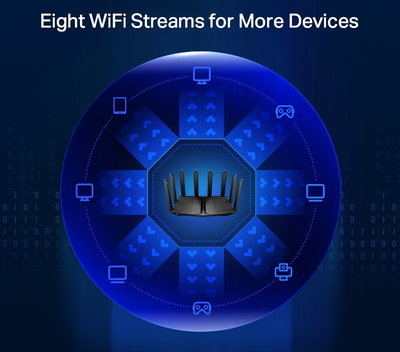 Eight WiFi Streams for More Devices