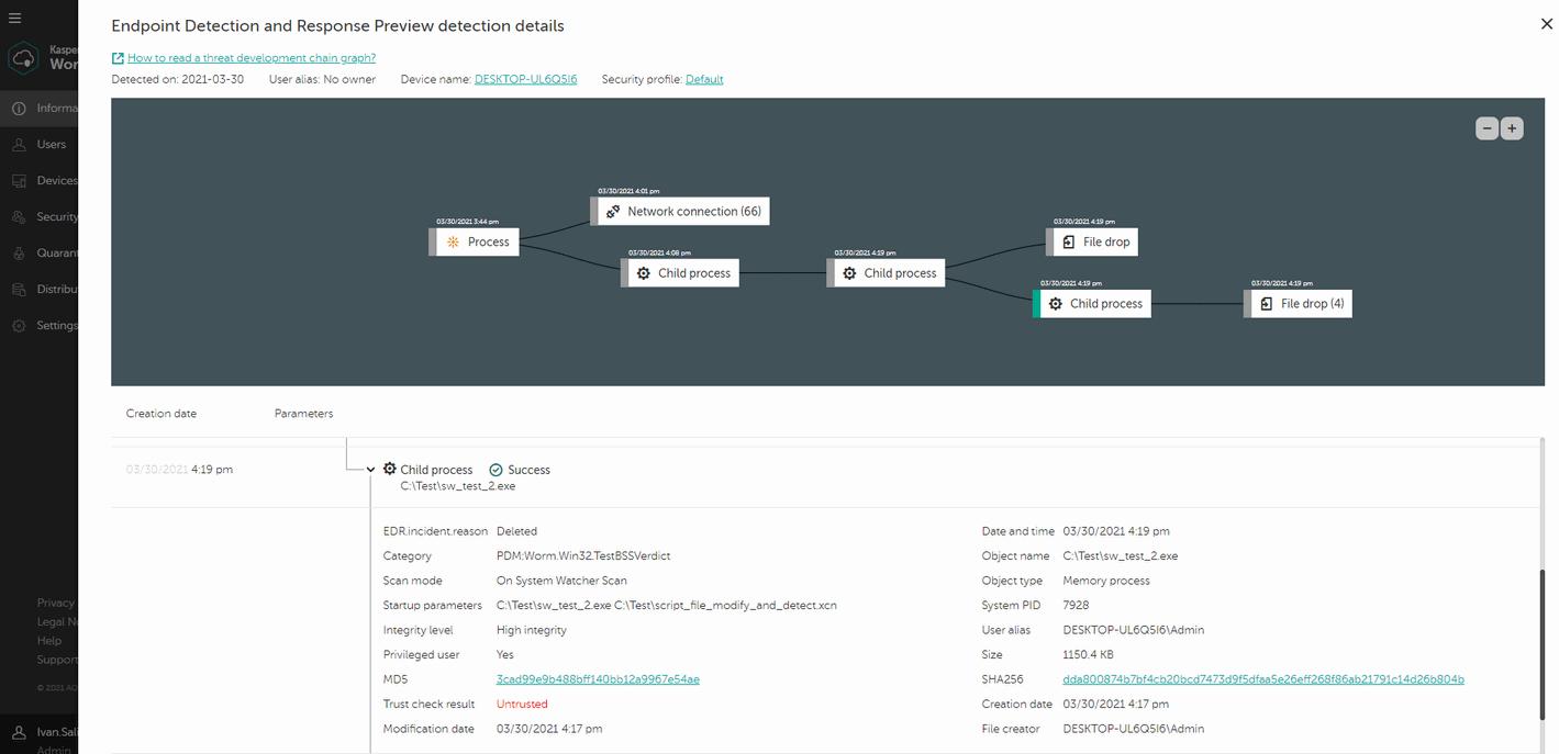 Screenshot z ovládací konzole s vizualizací průběhu útoku